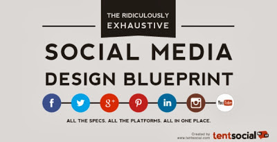 http://tentsocial.com/Portals/196912/docs/social_media_design_blueprint2.pdf